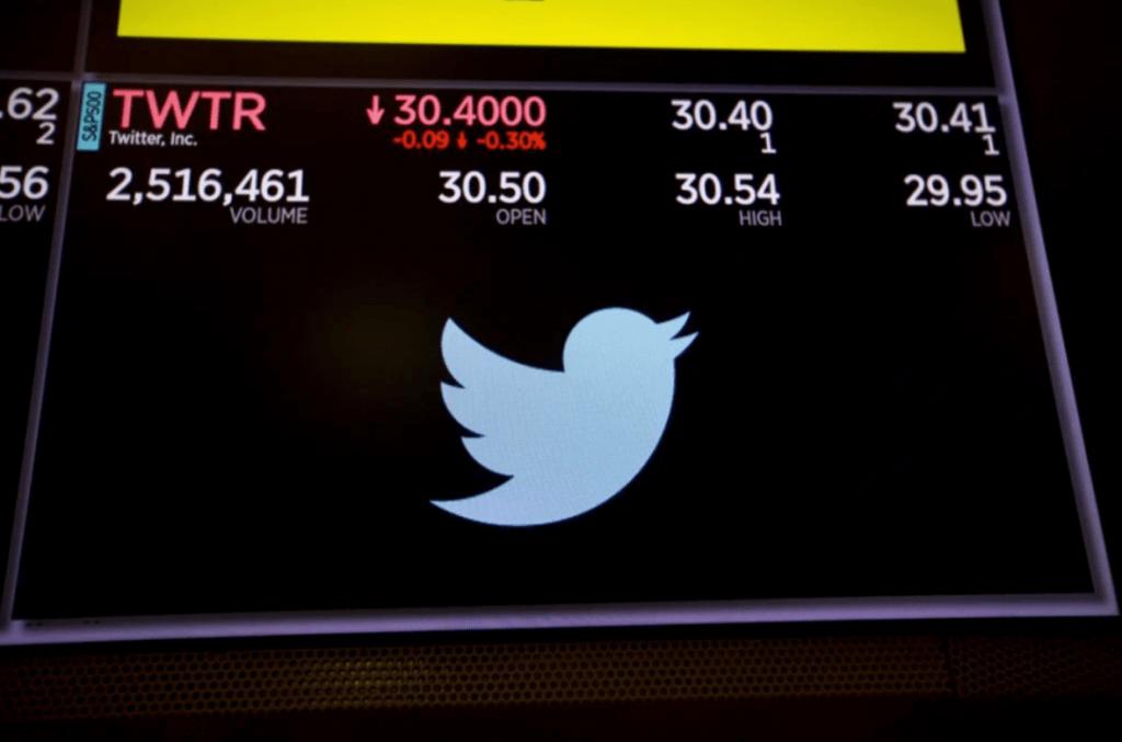 Twitter, Gelirlerindeki Yükselişe Rağmen Net Zararını Açıkladı