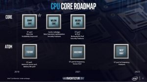 4 Çekirdekli Intel Tiger Lake İşlemci Görüntüleri İnternete Sızdırıldı