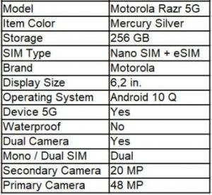 Daha İyi Kamera Ve Daha İyi İşlemci! Motorola Razr 5G geliyor!