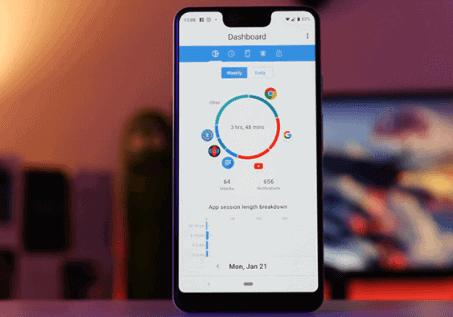 Google'ın Dijital Denge Uygulaması İçin İlginç Özellik!