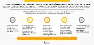 Dailymotion Türkiye Temsilcisi Atandı