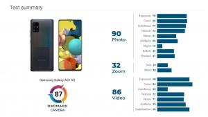 Galaxy A51, DxOMark Testinde Üzdü!