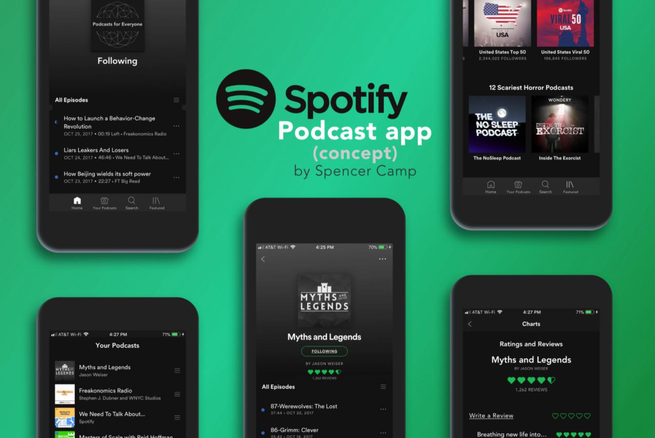 Spotify'dan Podcast Yayıncılarına Gelir Desteği! 2021